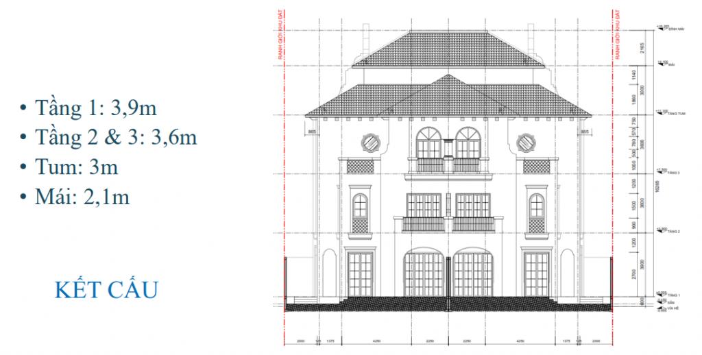 Kết cấu xây dựng dự án Sun Grand City Feria