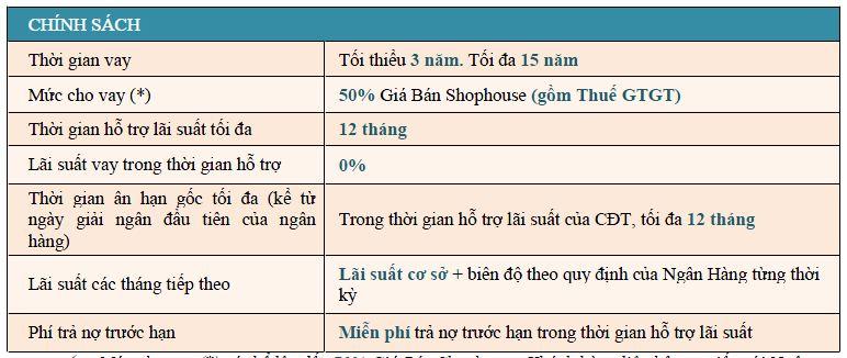 Chính sách bán hàng dự án Sun Premier Hạ Long Bay